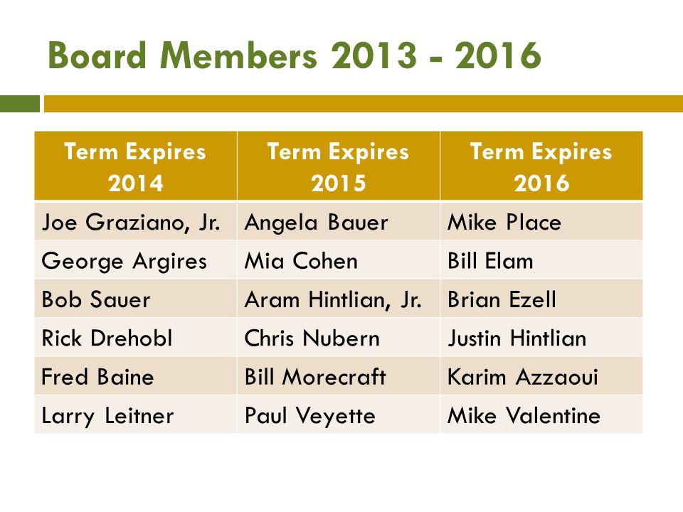 Board Members 2013 - 2016 Term Expires 2014 Term Expires 2015