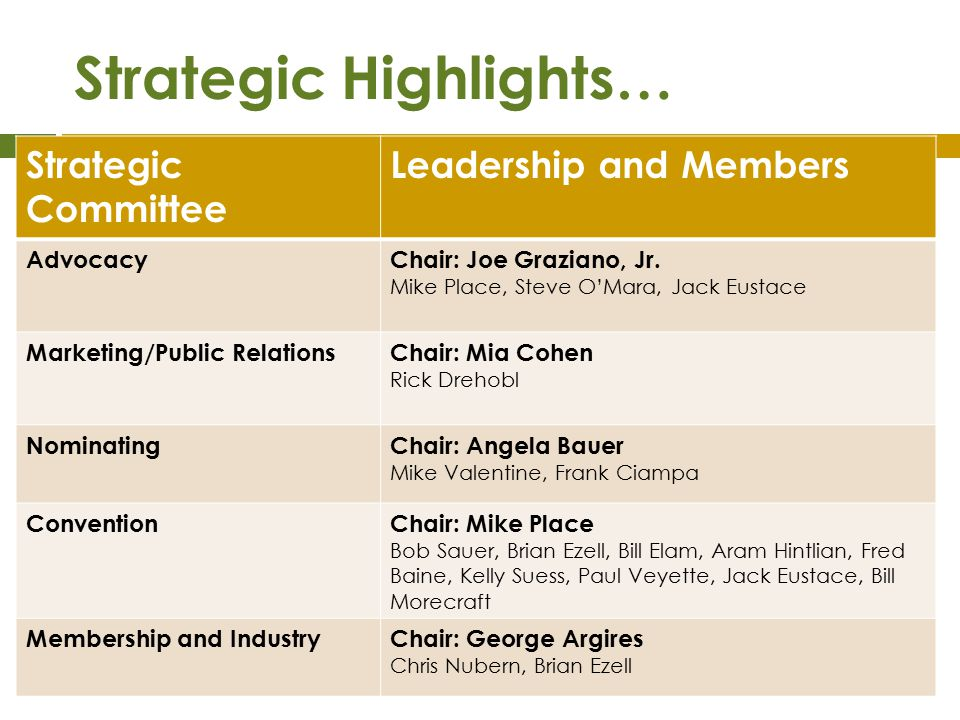 Strategic Highlights…