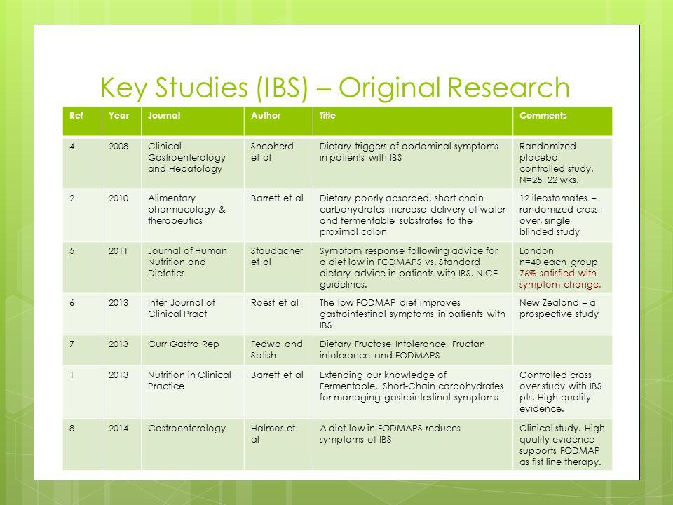 Key Studies (IBS) – Original Research