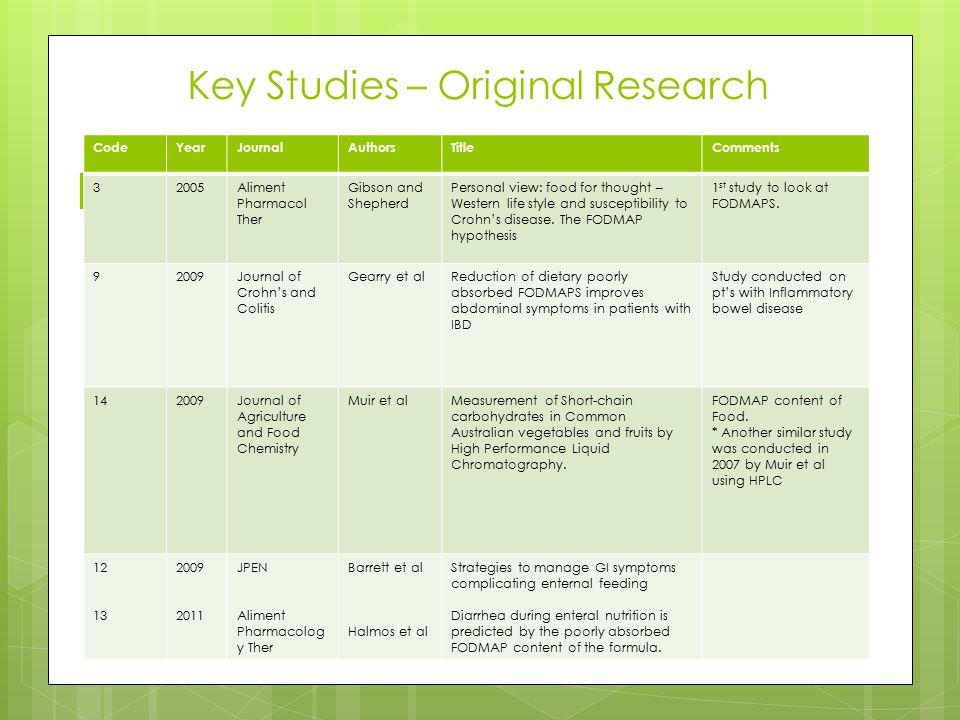 Key Studies – Original Research