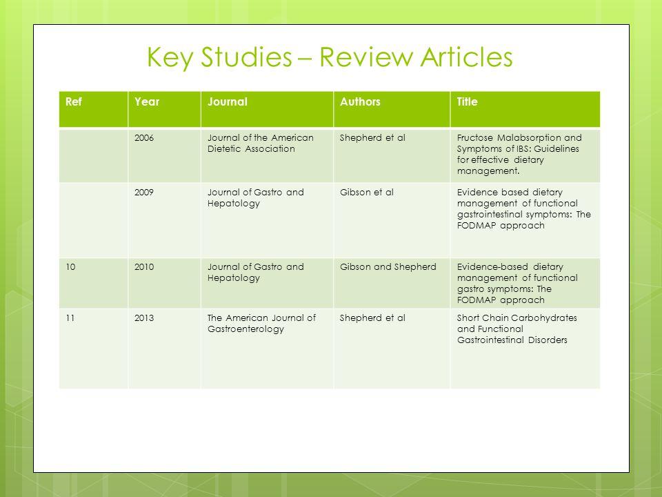 Key Studies – Review Articles