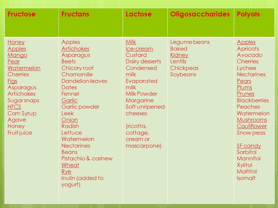 Fructose Fructans Lactose Oligosaccharides Polyols