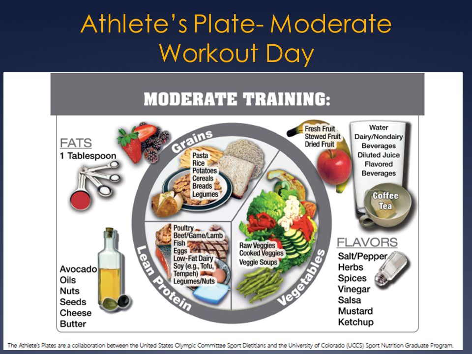 Athlete's Plate- Moderate Workout Day