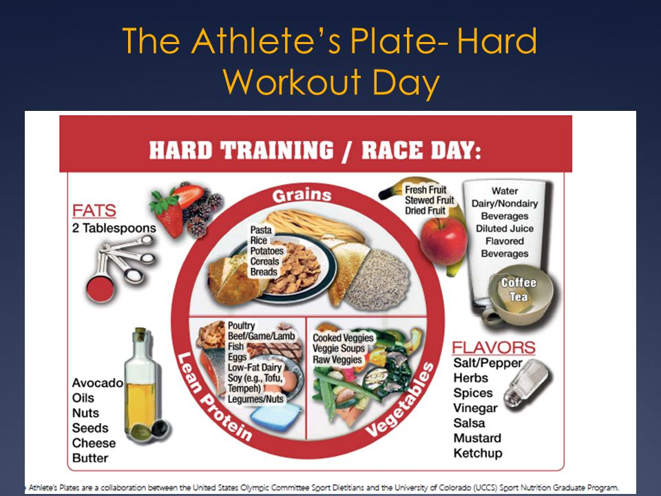 The Athlete's Plate- Hard Workout Day