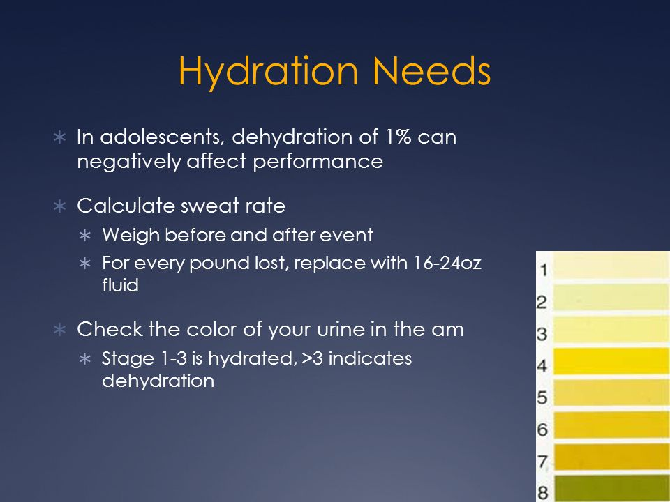 Hydration Needs In adolescents, dehydration of 1% can negatively affect performance. Calculate sweat rate.