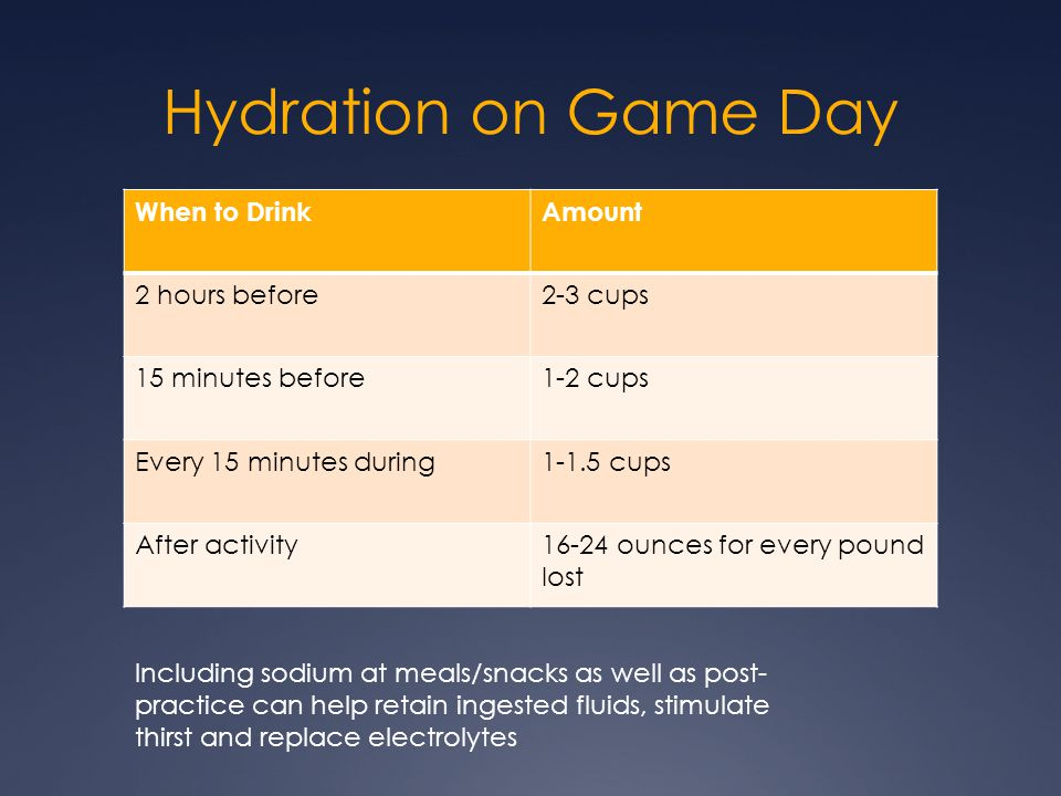 Hydration on Game Day When to Drink Amount 2 hours before 2-3 cups