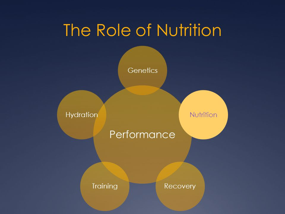 The Role of Nutrition Performance Genetics Nutrition Recovery Training