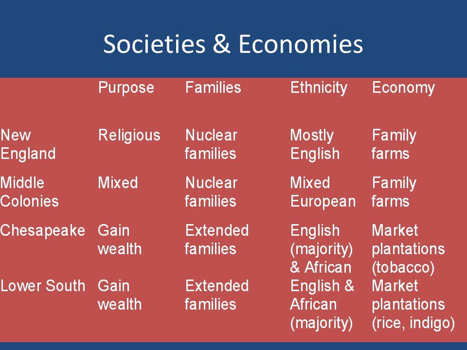 Societies & Economies Divine, America Past & Present 7e 29