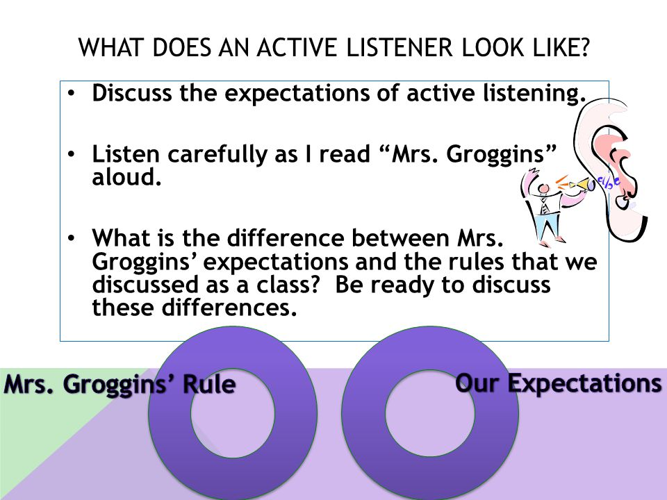 What Does an active listener look like