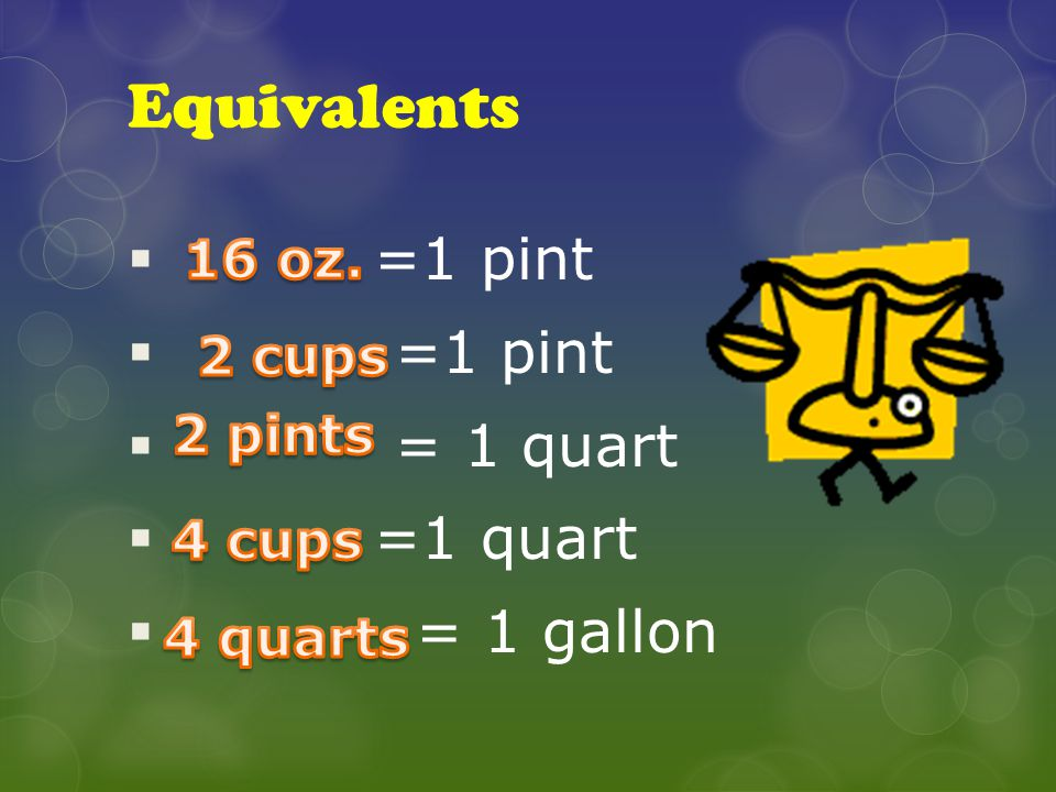 Equivalents =1 pint = 1 quart =1 quart = 1 gallon 16 oz. 2 cups