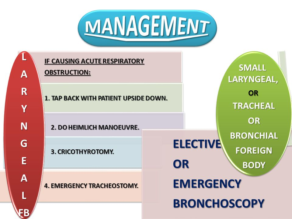 MANAGEMENT ELECTIVE EMERGENCY BRONCHOSCOPY L A R Y N G E FB TRACHEAL