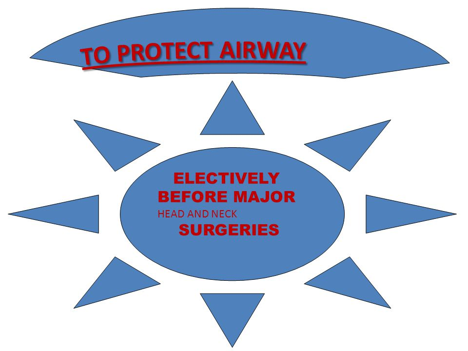 TO PROTECT AIRWAY ELECTIVELY BEFORE MAJOR HEAD AND NECK SURGERIES