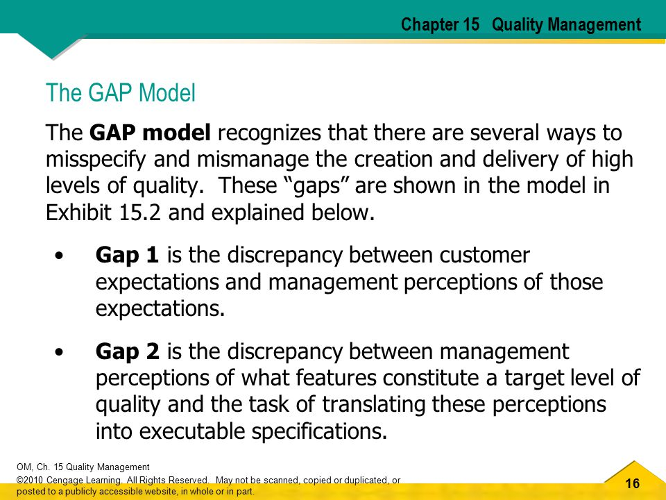 Chapter 15 Quality Management