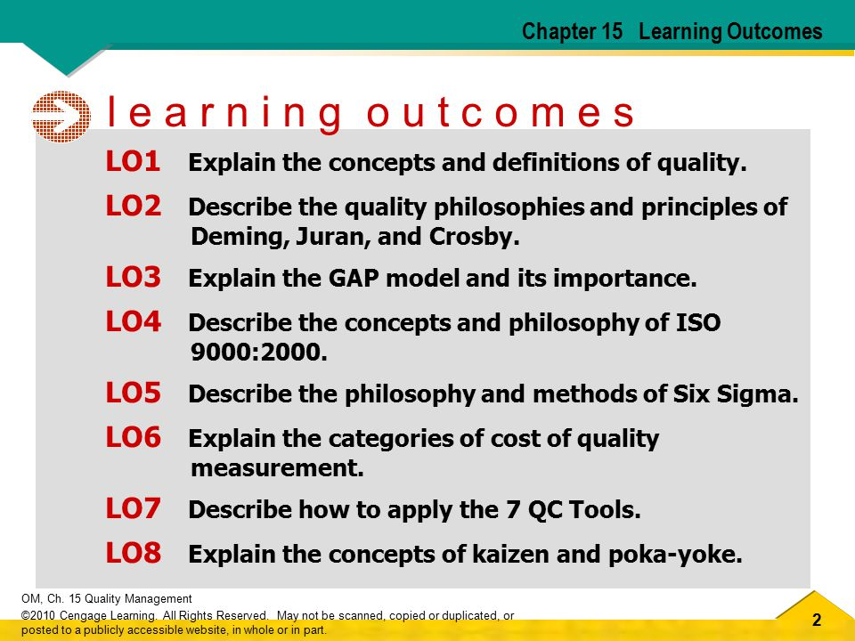 Chapter 15 Learning Outcomes