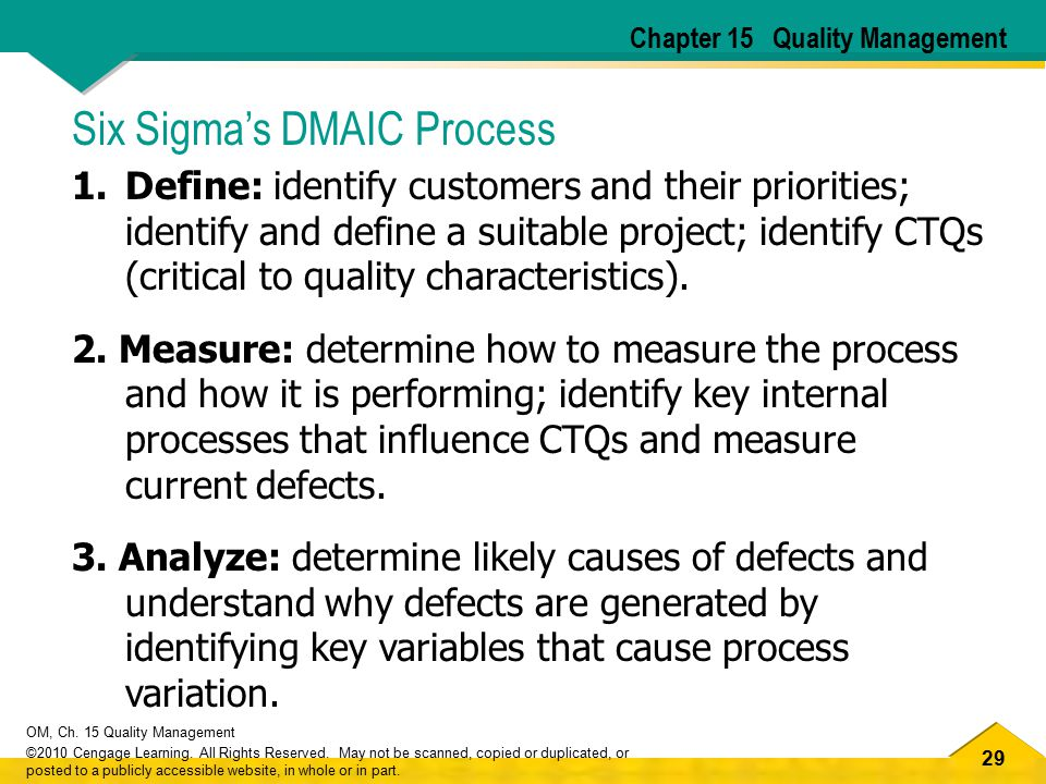 Six Sigma's DMAIC Process