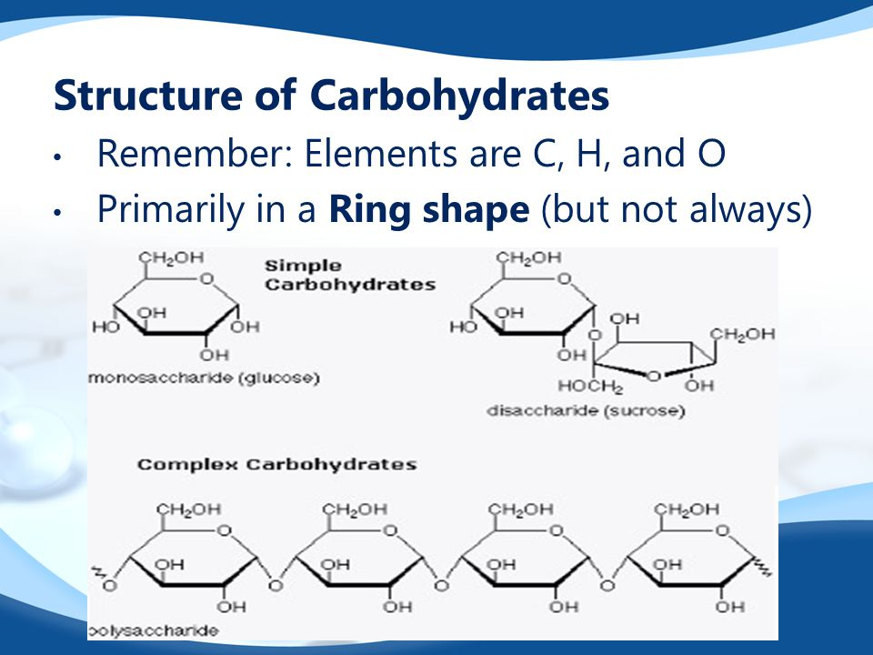Structure of Carbohydrates