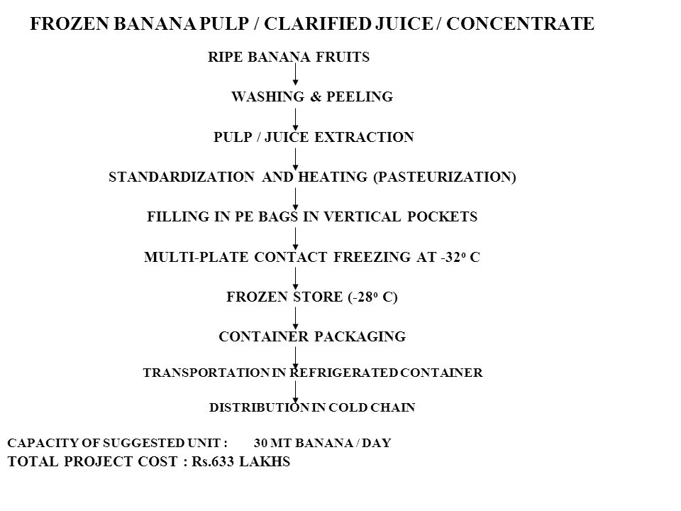FROZEN BANANA PULP / CLARIFIED JUICE / CONCENTRATE