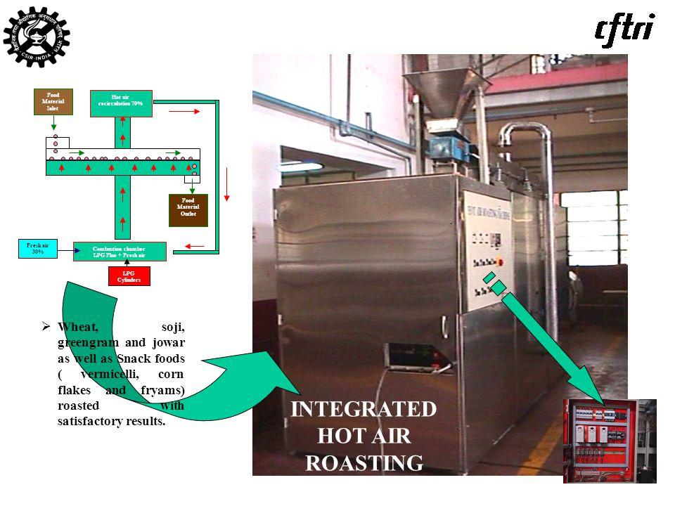 Hot air recirculation 70% INTEGRATED HOT AIR ROASTING MACHINE