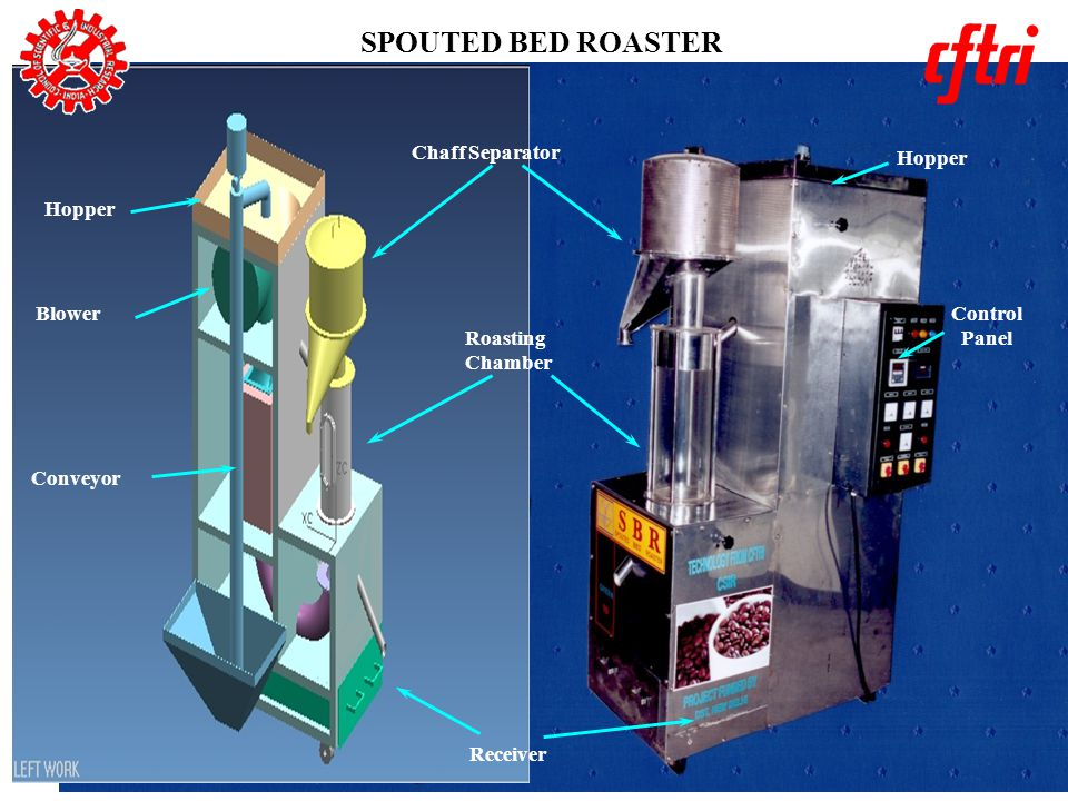 SPOUTED BED ROASTER Chaff Separator Hopper Hopper Blower Blower