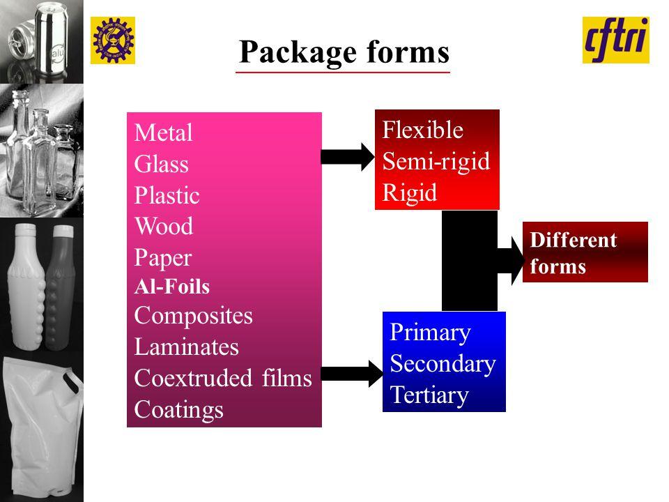 Package forms Flexible Metal Semi-rigid Glass Rigid Plastic Wood Paper