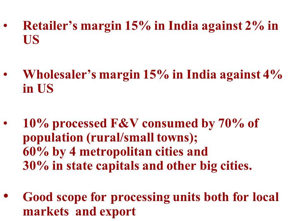 Retailer's margin 15% in India against 2% in US