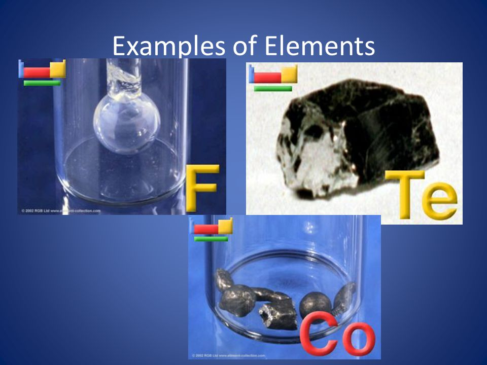 Examples of Elements