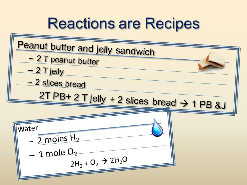 Reactions are Recipes Peanut butter and jelly sandwich