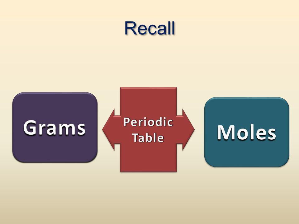 Recall Periodic Table Grams Moles