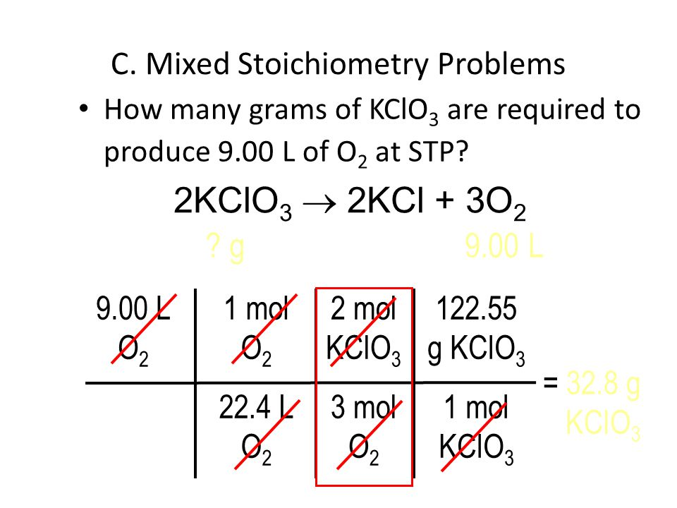 C. Mixed Stoichiometry Problems
