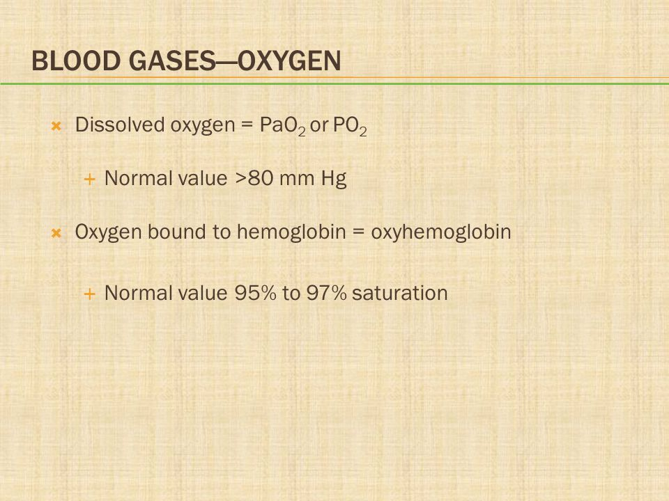 Blood Gases—Oxygen Dissolved oxygen = PaO2 or PO2