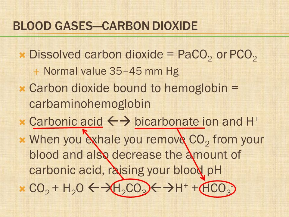 Blood Gases—Carbon Dioxide