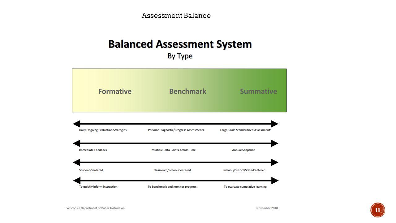 Assessment Balance