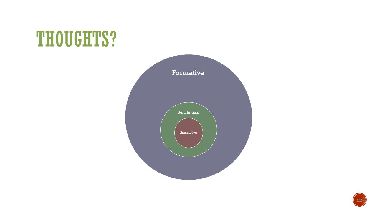 Thoughts Formative. Benchmark. Summative.