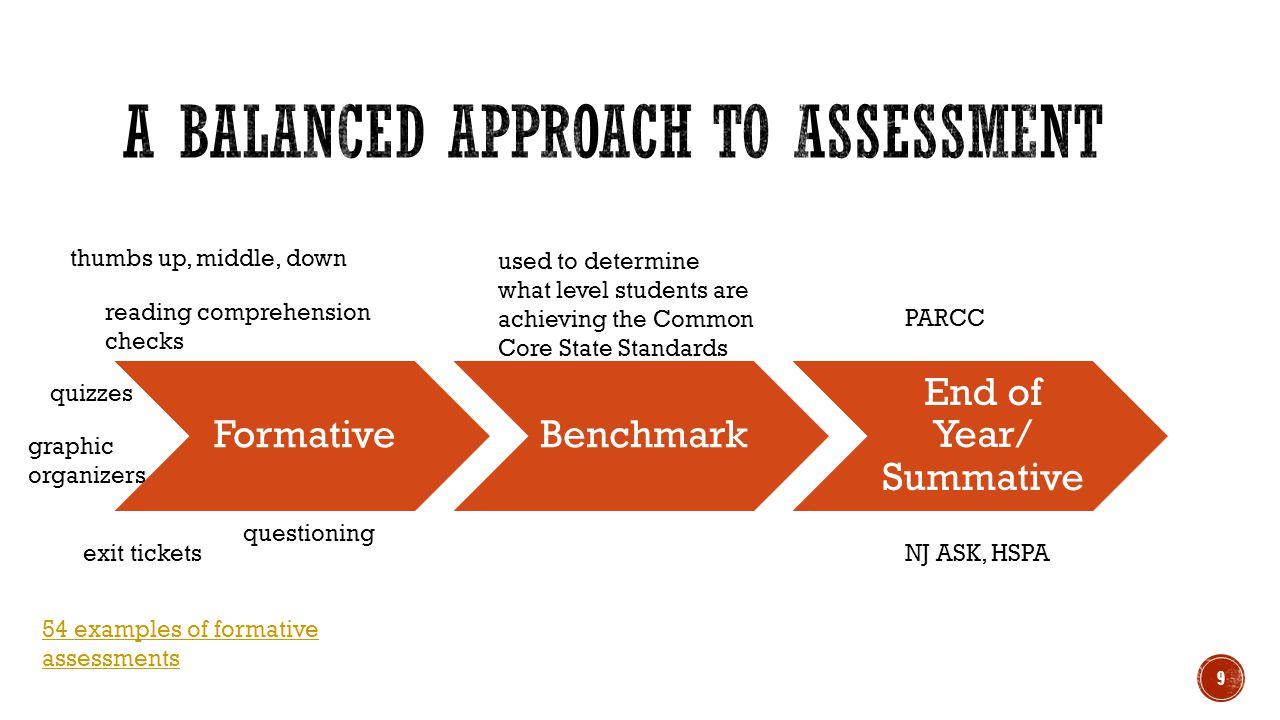 A Balanced Approach to Assessment