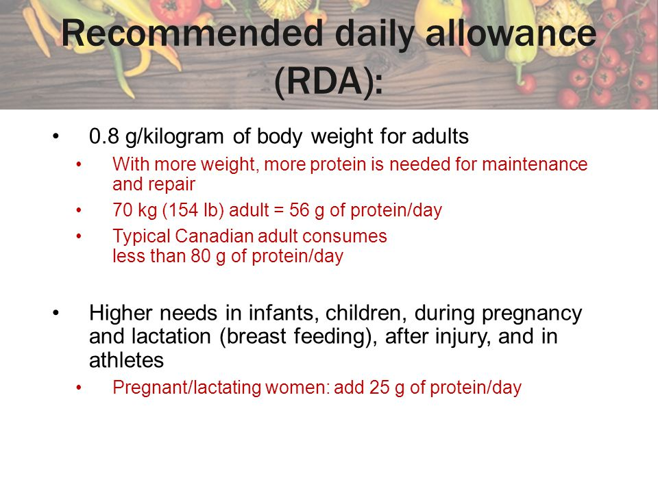 Recommended daily allowance (RDA):