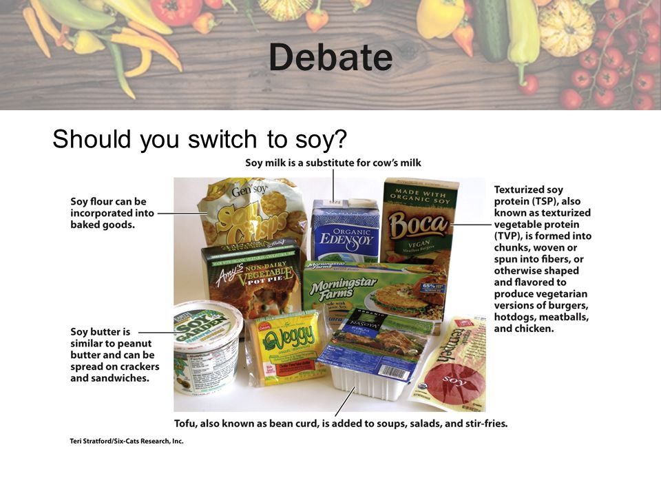 Debate Should you switch to soy