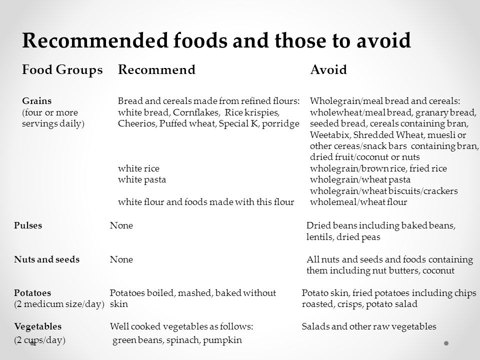 Recommended foods and those to avoid