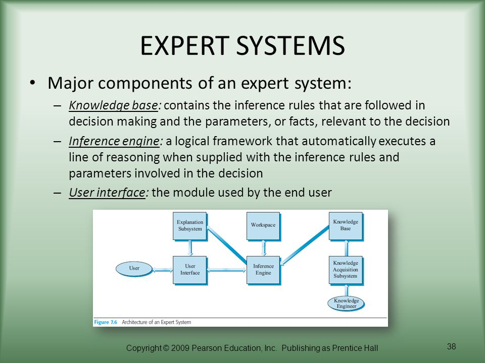 EXPERT SYSTEMS Major components of an expert system: