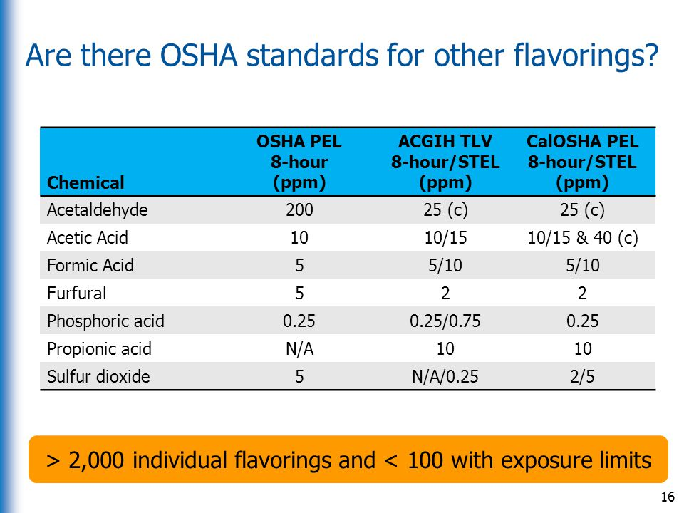 Are there OSHA standards for other flavorings