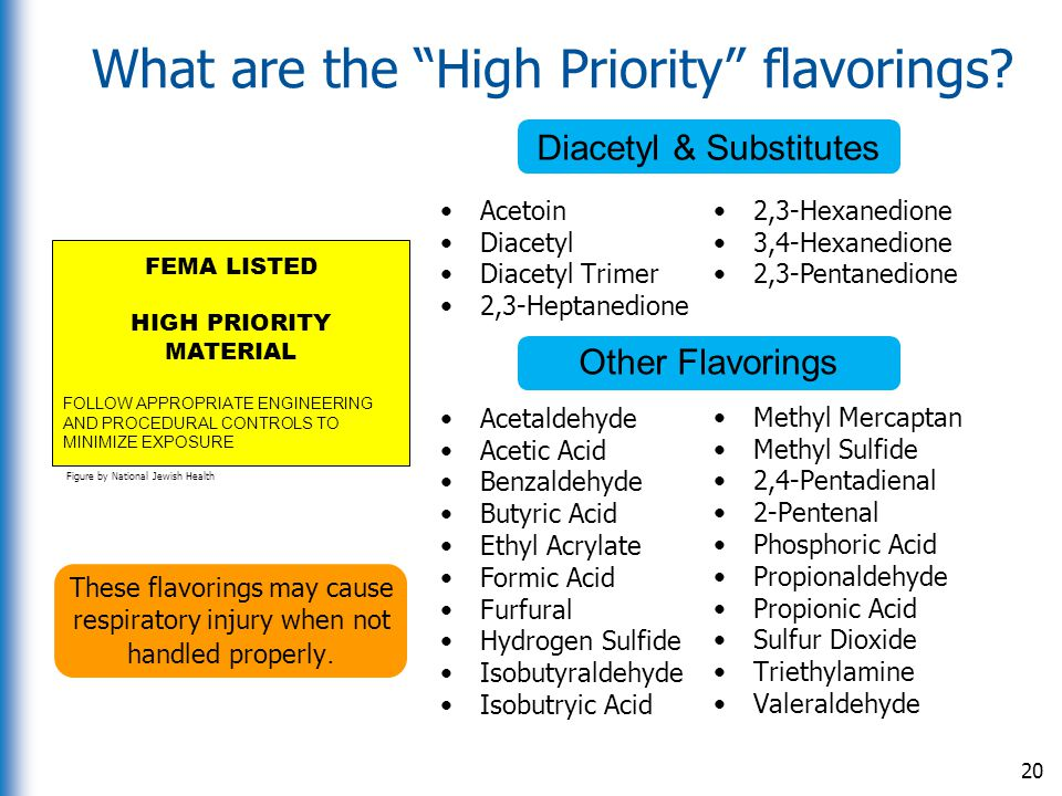 What are the High Priority flavorings