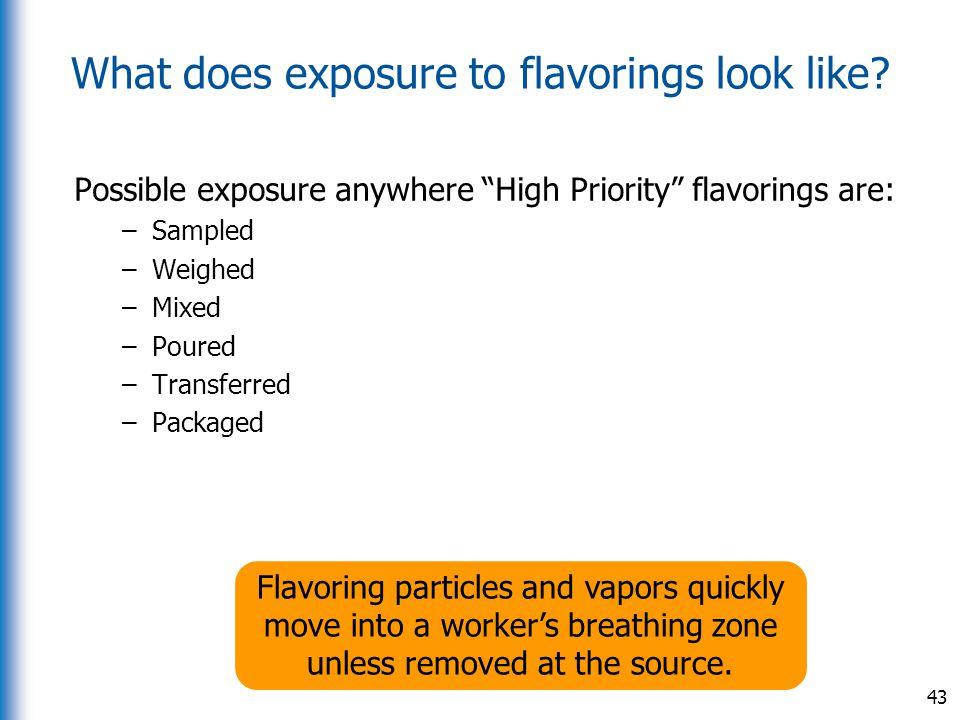 What does exposure to flavorings look like
