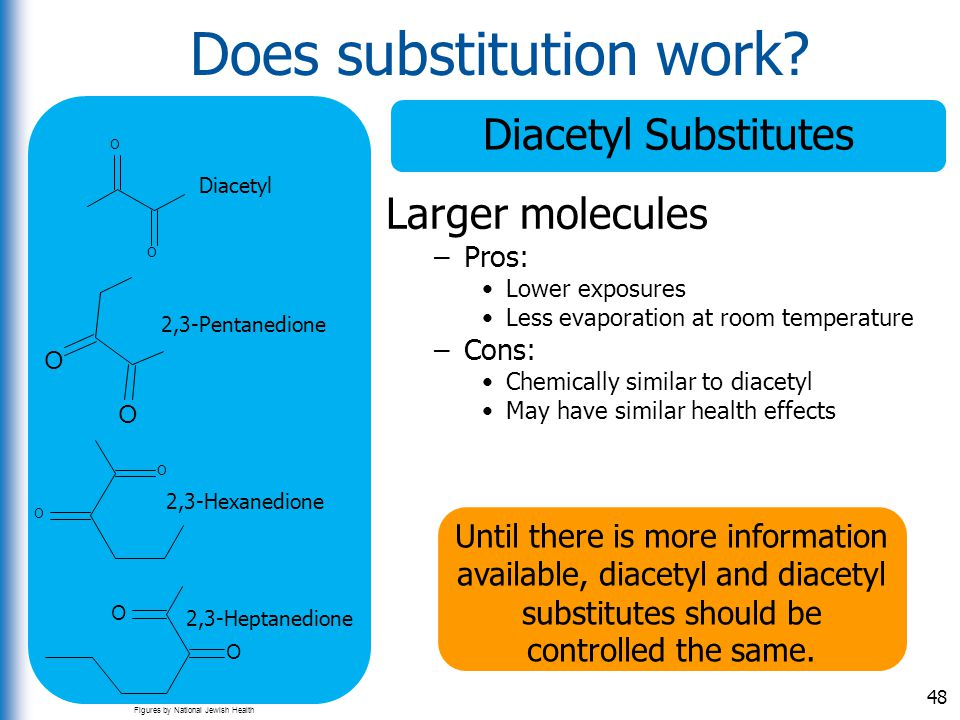 Does substitution work