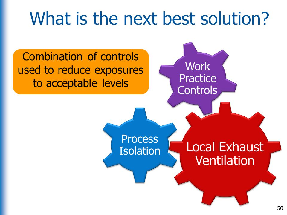 What is the next best solution