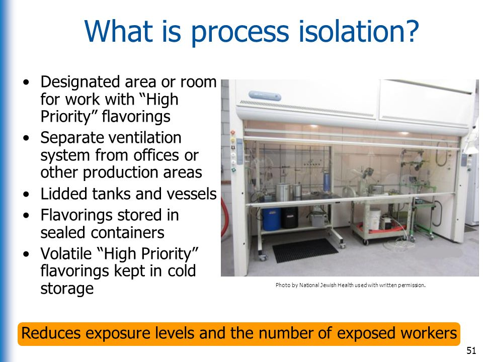 What is process isolation