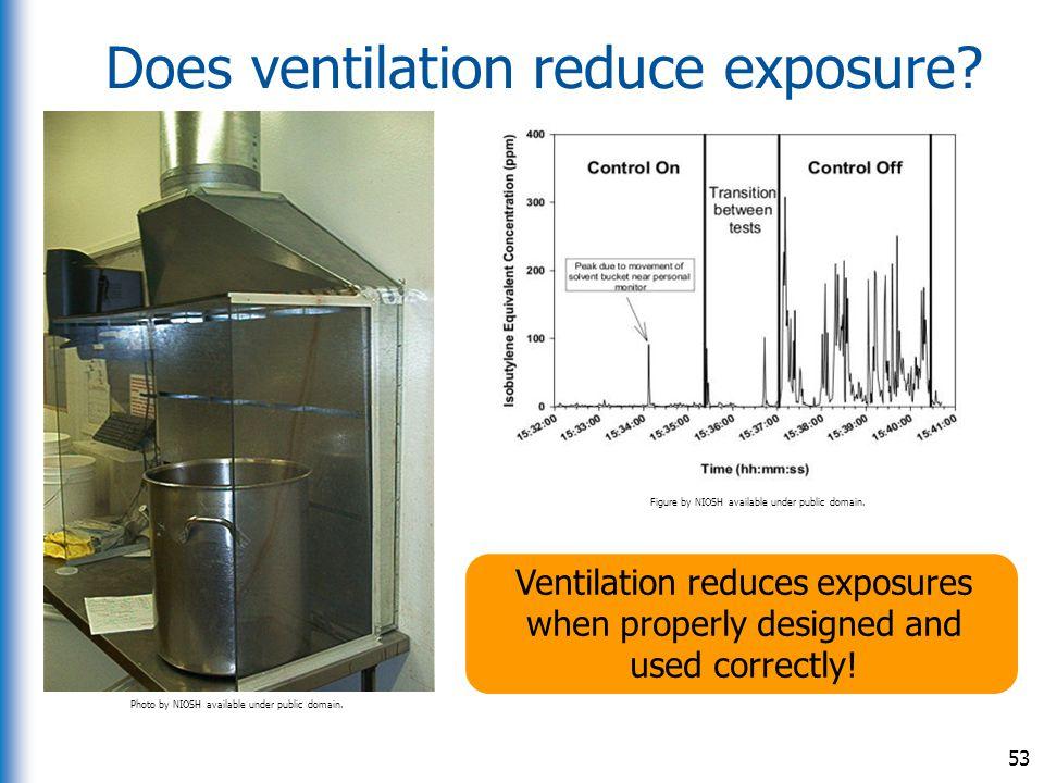 Does ventilation reduce exposure
