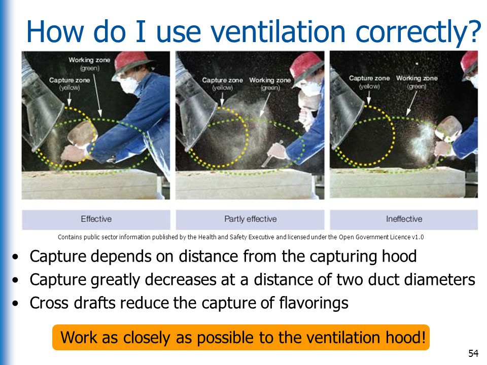 How do I use ventilation correctly