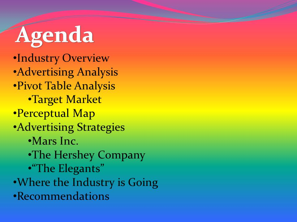 Agenda Industry Overview Advertising Analysis Pivot Table Analysis