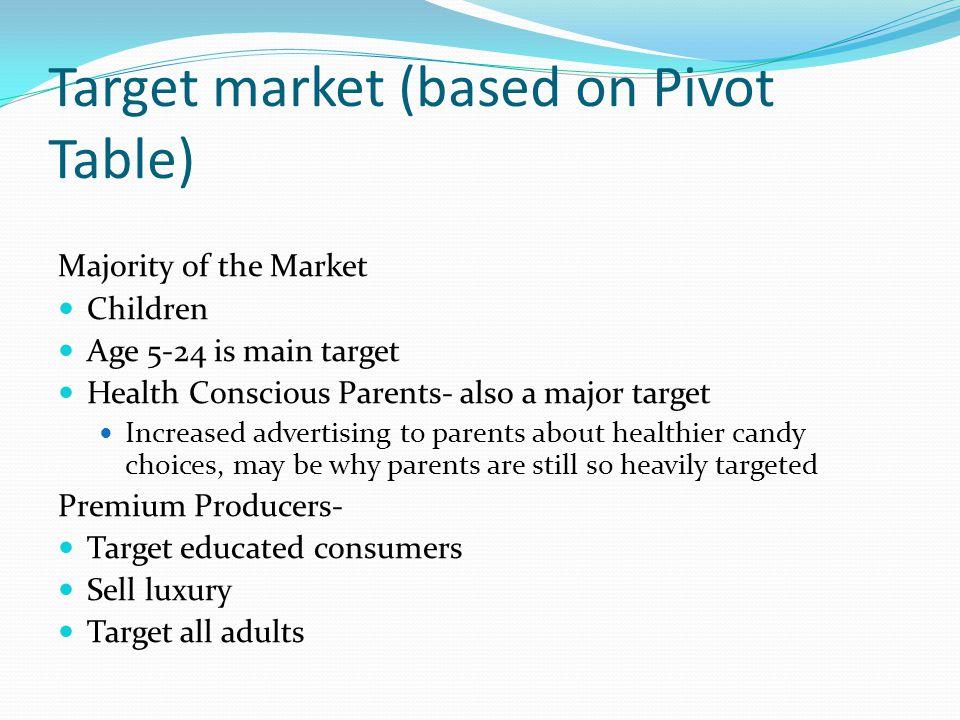 Target market (based on Pivot Table)
