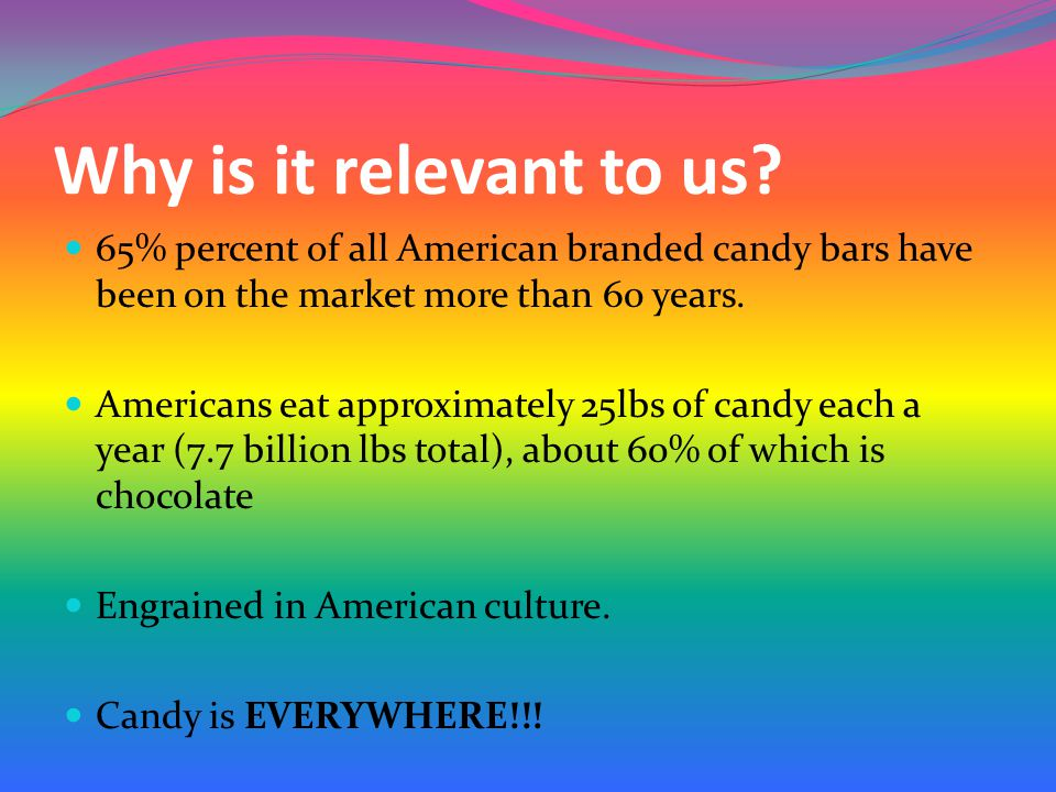 Why is it relevant to us 65% percent of all American branded candy bars have been on the market more than 60 years.