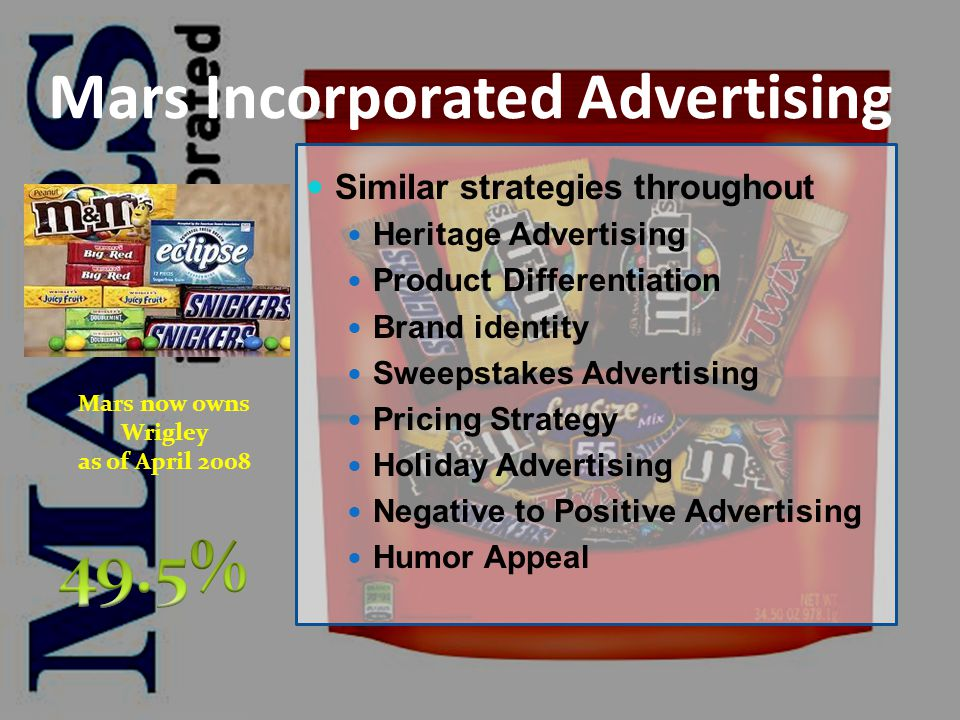 Mars Incorporated Advertising